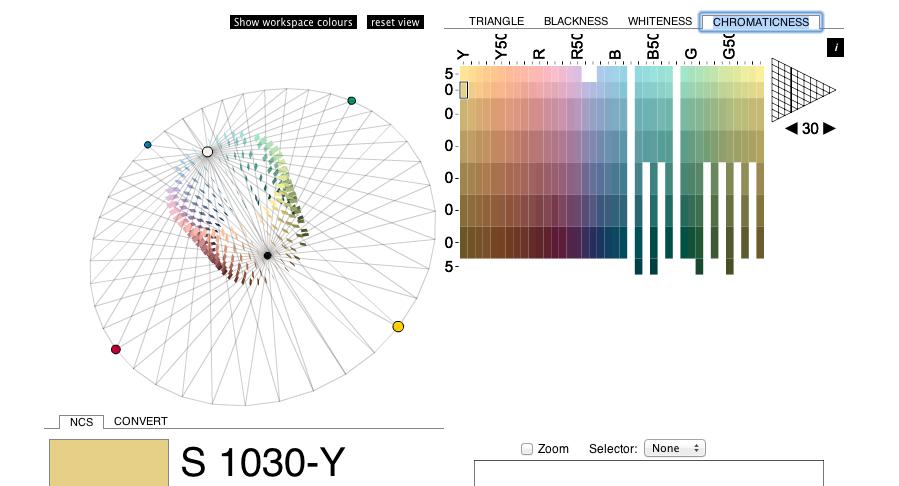 Clarke Colors Ncs Colour Chart